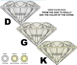 Compare-Diamond-Colors